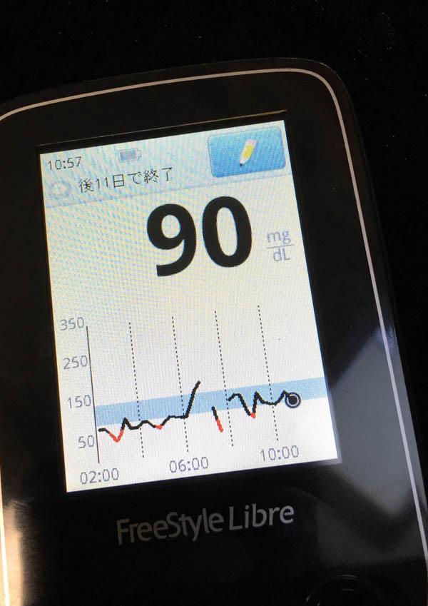 リーダーの写真:すぐに血糖値を教えてくれる。血糖値の推移もグラフで表示されている